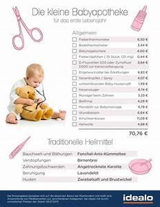 Checkliste Baby Erstausstattung Sommer : checkliste hausapotheke f r babys baby ~ Orissabook.com Haus und Dekorationen