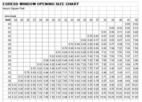 vinyl replacement windows san jose permit requirements