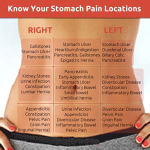abdominal colic appendicitis ibs pain acupuncture treatment