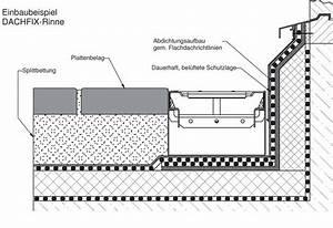 Dachterrasse Auf Flachdach Bauen : rinnensystem zur entw sserung von dachterrassen flachdach news produkte ~ Frokenaadalensverden.com Haus und Dekorationen