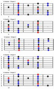 Common Scales For The 7