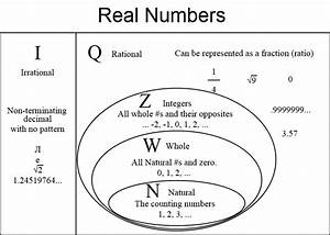 Relationships Between Numbers - Lessons