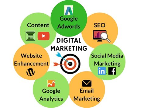 Web Marketing Agency by Shine With The Best Digital Marketing Services Offered By Us