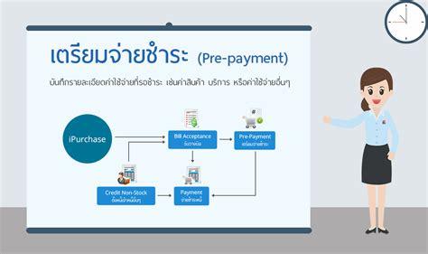 การสร้างเอกสารเตรียมจ่ายชำระ (Pre - Payment) | Prosoft ibiz