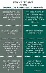 Difference Between Bipolar and Borderline Personality Disorder