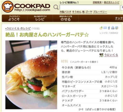 ハンバーガー パテ レシピ