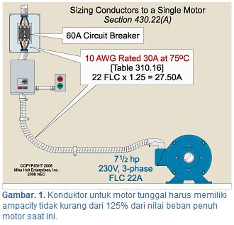 Electric Motor Safety by Calculation Of Electric Motor Safety Electromagnetic