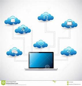Cloud Computing Network Tools Diagram Royalty Free Stock