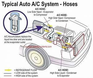 Automobile Air Conditioning System  Basic Cleaning Tips For Pinoy Drivers