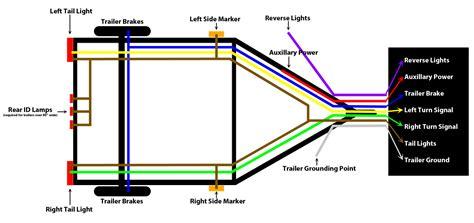 wiring diagram led trailer light wiring diagram 7 blade