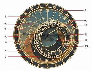 How To Read The Astronomical Clock In Prague