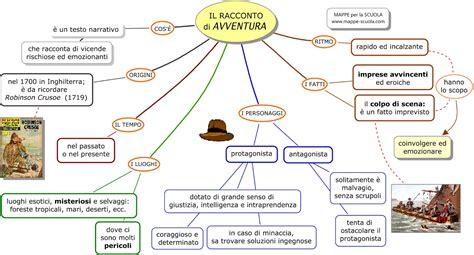 Saggio Breve Sull Illuminismo Italiano by Mappa Concettuale Racconto Di Avventura Materiale Per