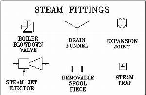 Piping  U0026 Instrumentation Diagrams