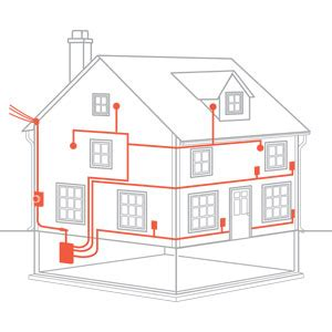 how does home electricity work home electrical system