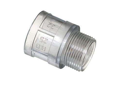 Clipsal By Schneider Electric