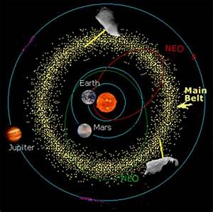 99942 Apophis 2029 Path Related Keywords - 99942 Apophis ...