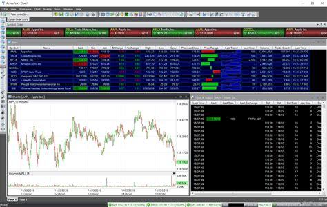 sogotrade review  key findings   stockbrokerscom