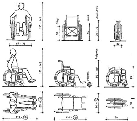 largeur fauteuil roulant handicape quelle largeur de porte pour fauteuil roulant fauteuil 2017