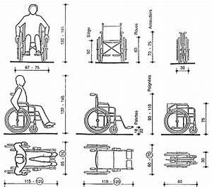 Dimension Chaise Standard : table et chaises de terrasse dimension chaise roulante ~ Melissatoandfro.com Idées de Décoration