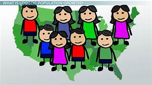Logistic Population Growth: Equation, Definition & Graph ...