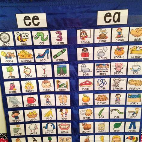 ee ea sort pocket chart center   fun phonics sorts