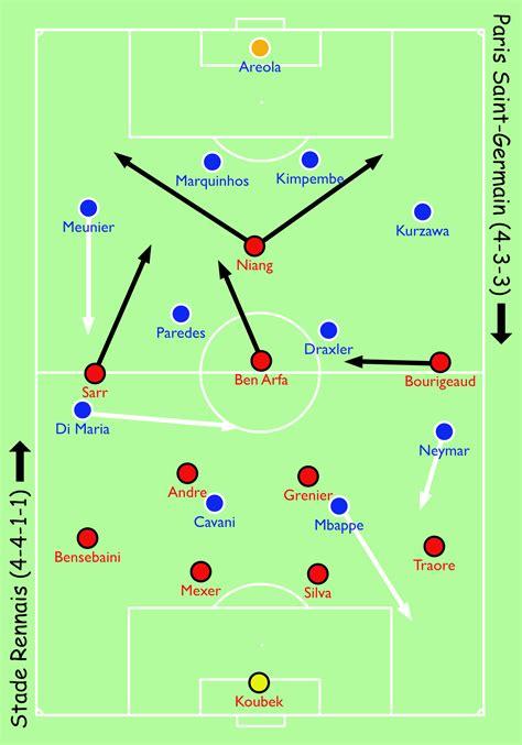 Последние твиты от coupe de france (@coupedefrance). Coupe de France Tactical Preview: Stade Rennais vs Paris ...