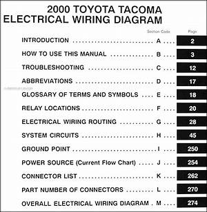2015 Toyota Tacoma Wiring Diagrams Michelle Lindo Rice 41478 Enotecaombrerosse It