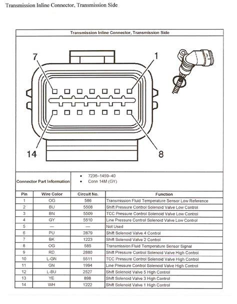 Transmission Wiring Diagram Chevy Equinox