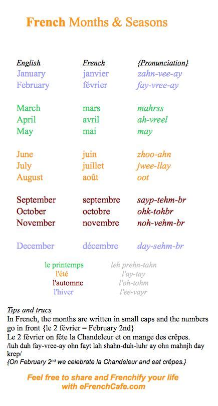 months  seasons  french knowledge