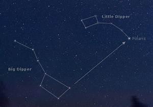 Big Dipper Archives - A Plus Topper