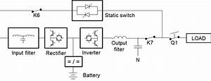 Shows The Block Diagram Of A Double