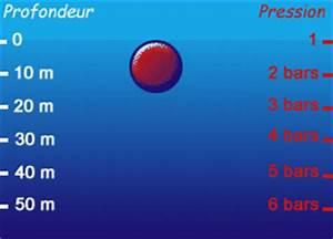 Colmater Une Fuite D Eau Sous Pression : a variations de la pression en fonction de la profondeur ~ Dode.kayakingforconservation.com Idées de Décoration