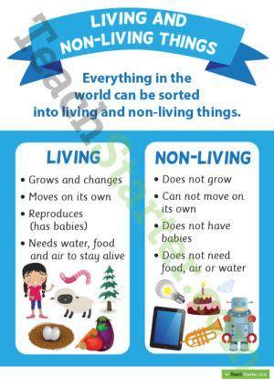 living   living  poster science teaching