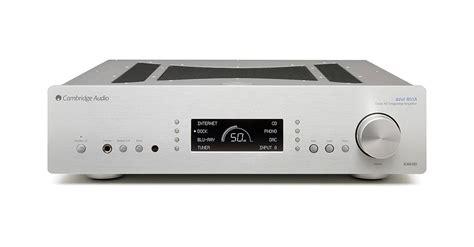Choosing the Best Integrated Amplifier under $2000