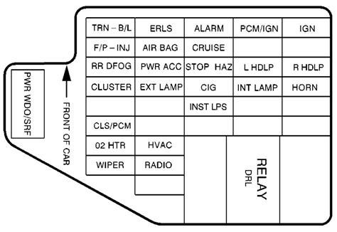 Pontiac Sunfire Fuse Box Diagram Auto Genius