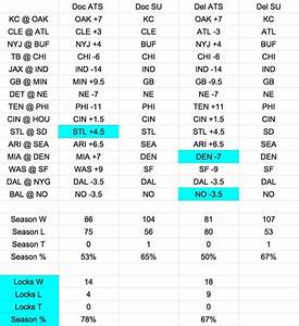 Nfl predictions for week 12 against the spread -