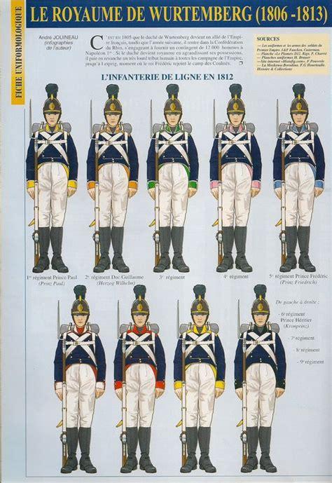 Wurttemberg Infantry Regiments 180512  Wurttemberg Army