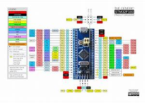How To Program A Stm32  U201cblue Pill U201d With Arduino  U2013 Idyl Io