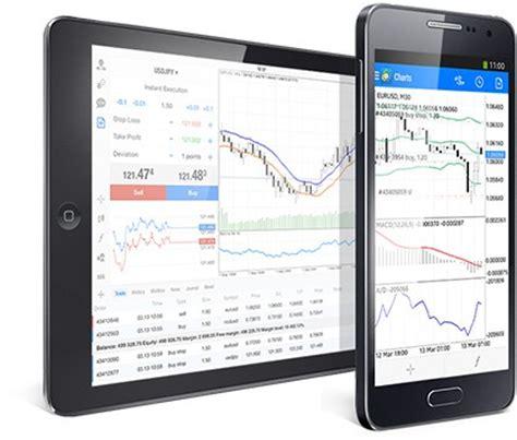 forex trading platform metatrader 4 metatrader 4 forex trading platform