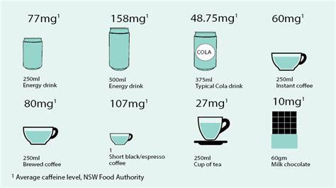 caffeine energy drinks effects  withdrawal symptoms