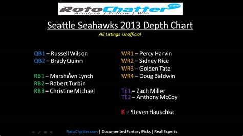 seattle seahawks depth chart  rotochattercom youtube