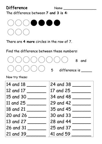 difference worksheets by ehazelden teaching resources