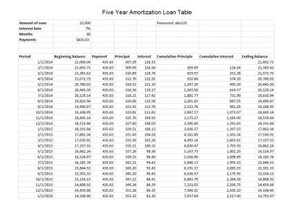 Amortization Table Excel - how to create an excel amortization table lovetoknow