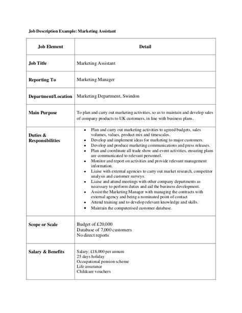 Job analysis ccp