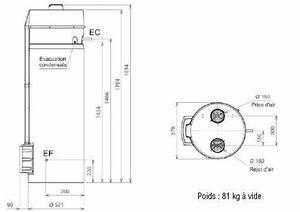 Dimension Chauffe Eau Thermodynamique : votre chauffe eau thermodynamique au meilleur prix ~ Edinachiropracticcenter.com Idées de Décoration