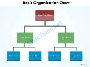Editable Organizational Chart Template