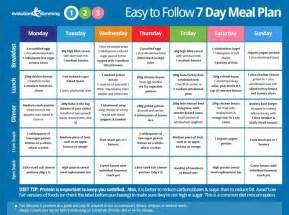 7-Day Diet Meal Plan