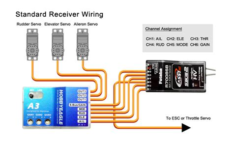 Rc Receiver Wiring Diagram by Hobbyeagle Electronic Technology Co Ltd