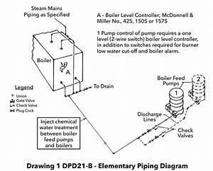 Typical Boiler Feed Unit Discharge Piping Arrangements