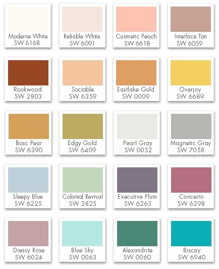 resource list of how to house paint colors